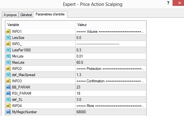 Price Action Scalper-[Cost $3000]- For FREE