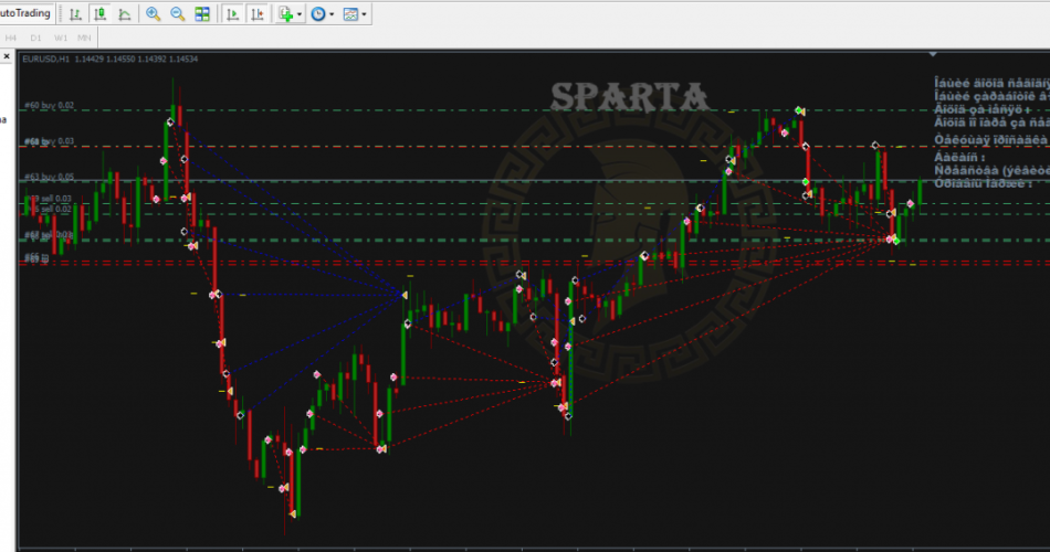 SPARTA EA – [Cost $320] - For Free