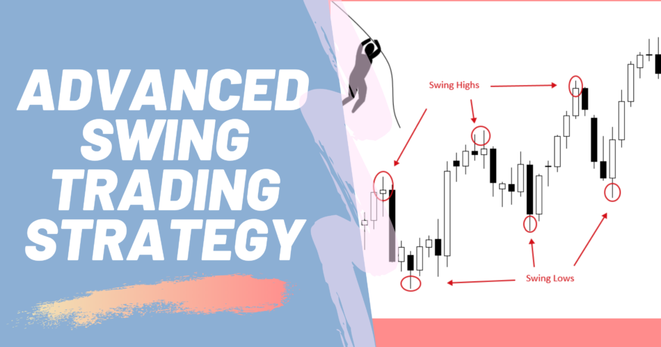 Most Profitable Forex Swing Trading Strategy and Indicator
