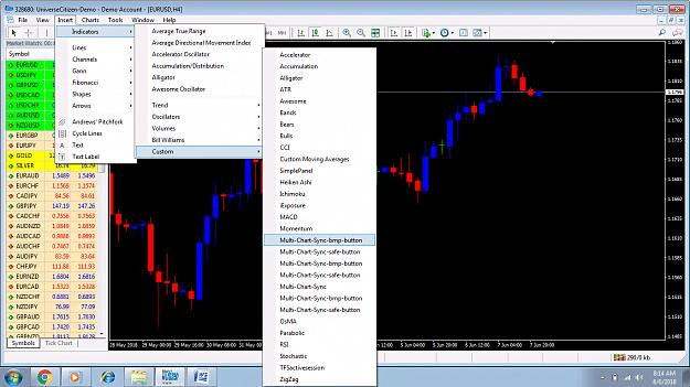 Multi-Chart-Sync (MCS)