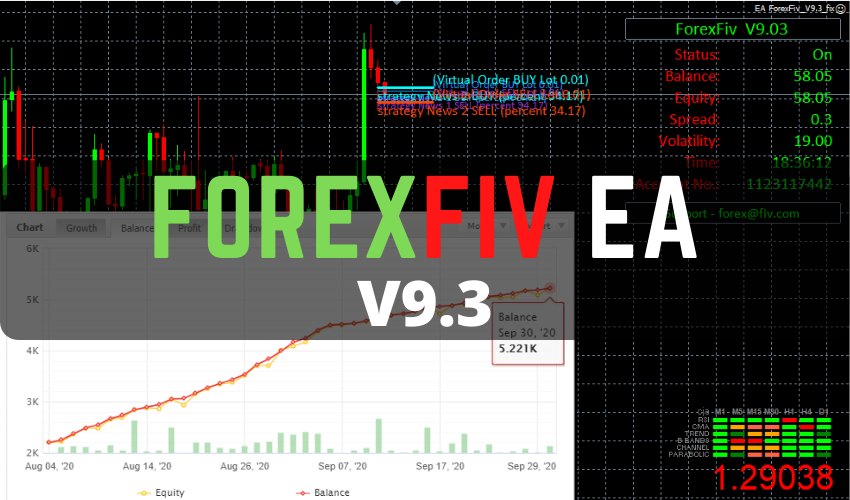 ForexFiv EA v9.3 for Free Download ForexCracked.com 5