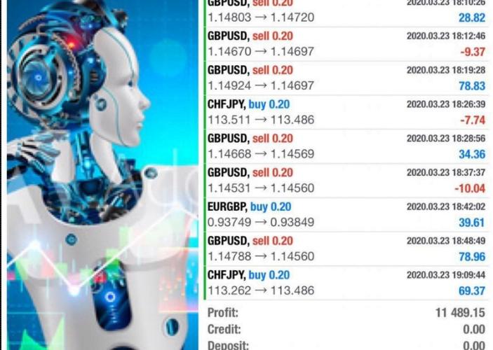 ARTHUR FX AI EA – [Cost $270]- For FREE