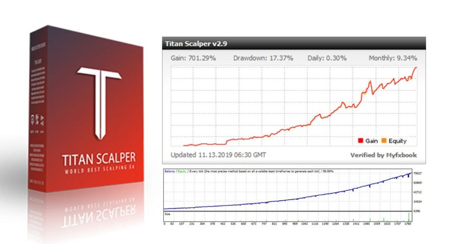Titan Scalper EA V2.12 – [Cost $799] – For FREE