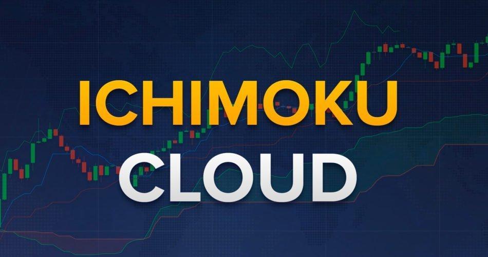 forexcracked.com ichimoku cloud