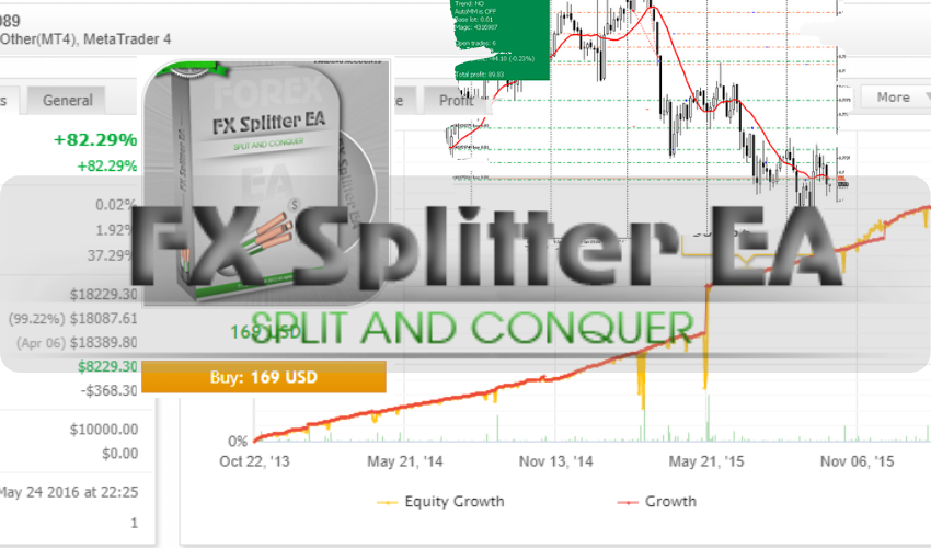 FX Splitter EA for free download forexcracked.com