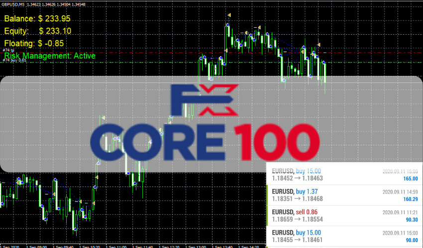 FxCore100 EA for free download