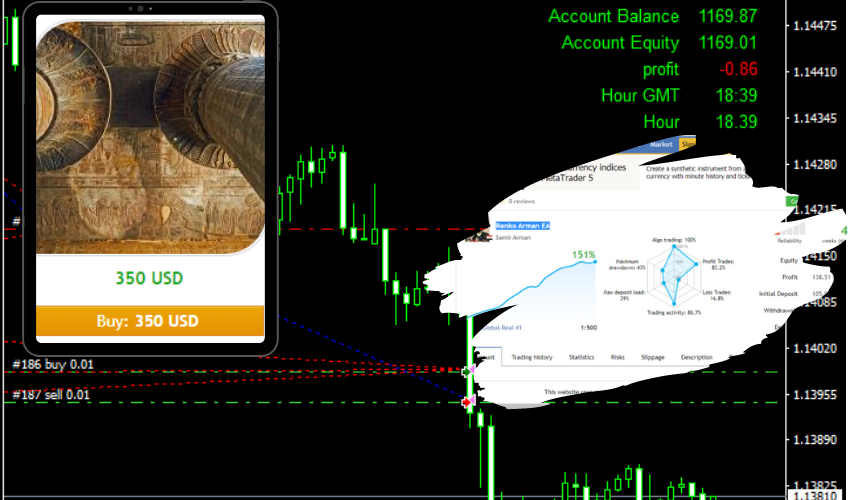 Hedging Forex EA1 for free Download Forexcracked.com
