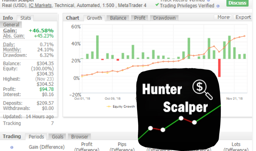 Hunter Scalper EA for free download forexcracked.com
