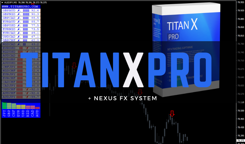TitanX Pro Indicator for free download forexcracked.com