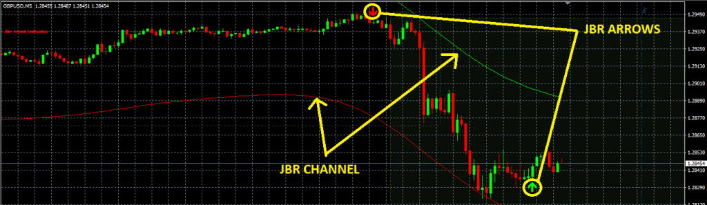JBR ARROWS for free download forexcracked.com