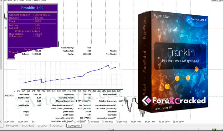 Franklin AvtomatFX EA free download forexcracked.com