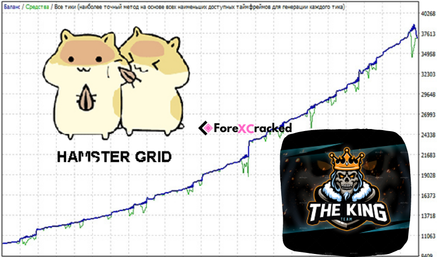 Hamster grid EA for free download forexCracked.com