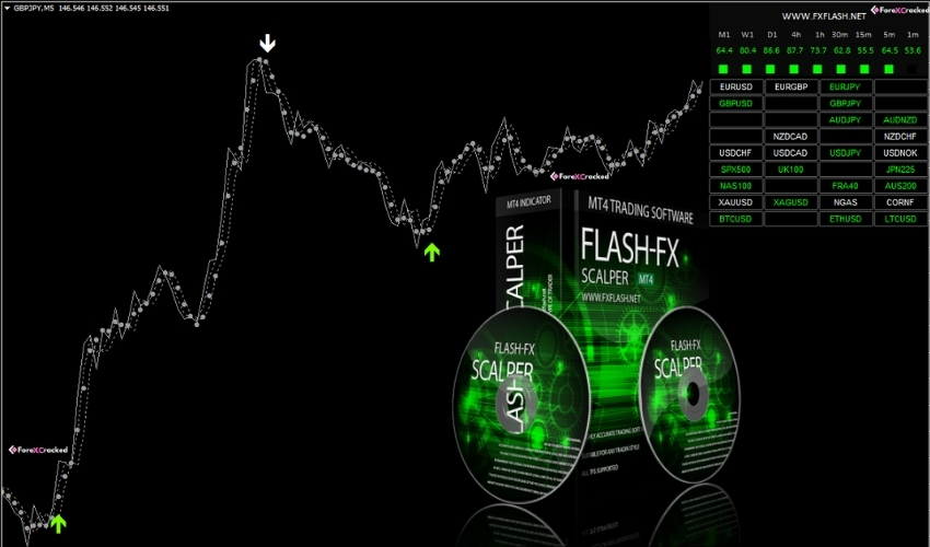 FLASH-FX SCALPER free forex indicator download forexcracked.com