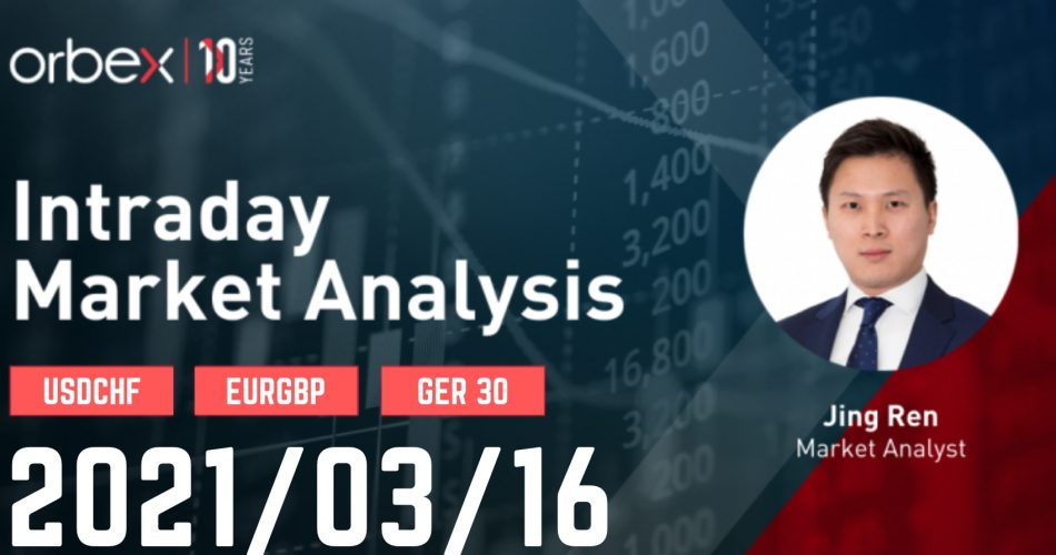 Intraday Market Analysis – US Dollar Starts Consolidation forexcracked.com