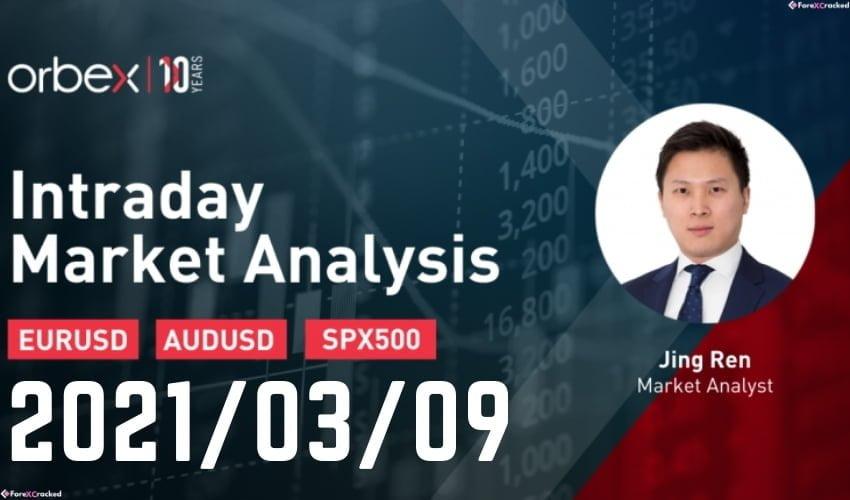 Intraday Market Analysis US Dollar In Bullish Continuation forexcracked.com