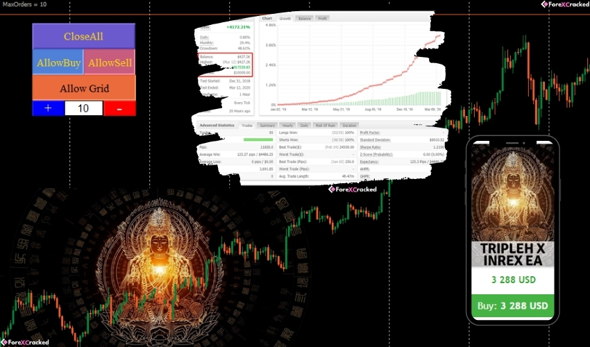 TripleH X INREX EA for free download forexcracked.com