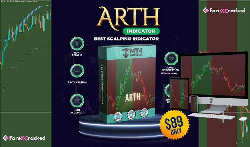 ATRH INDICATOR For FREE Download