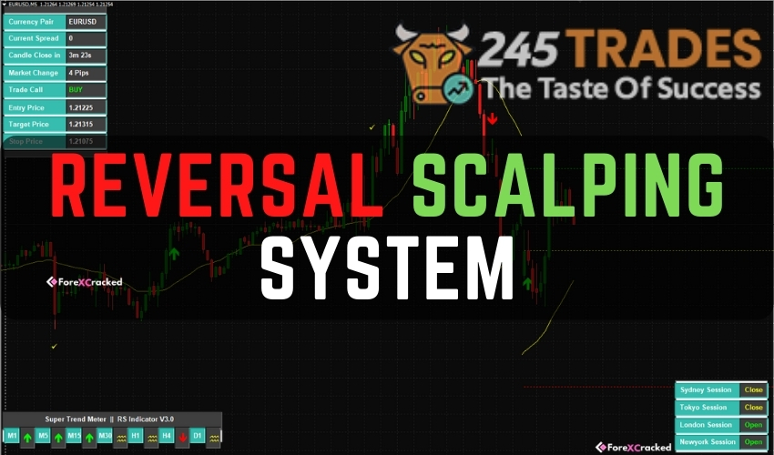 REVERSAL SCALPING SYSTEM Indicator For FREE Download forexcracked.com