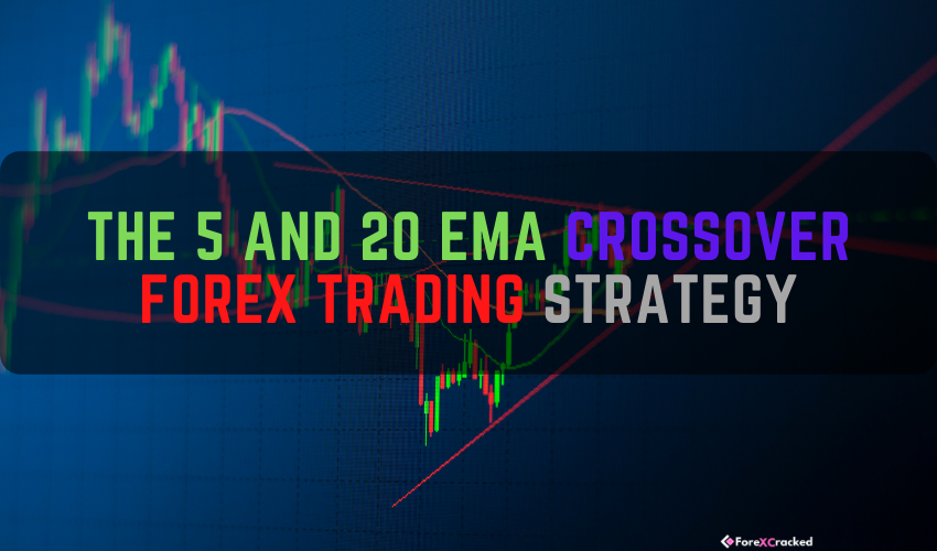 The 5 and 20 EMA Crossover Forex Trading Strategy